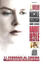 Rabbit Hole – Recensione